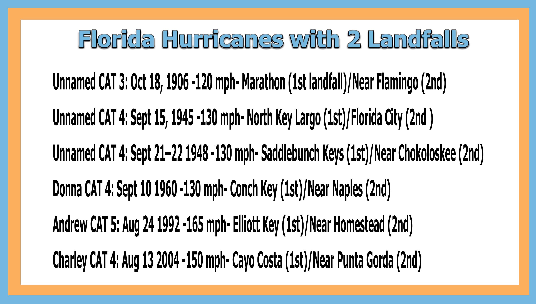 Florida Hurricanes with 2nd Landfalls