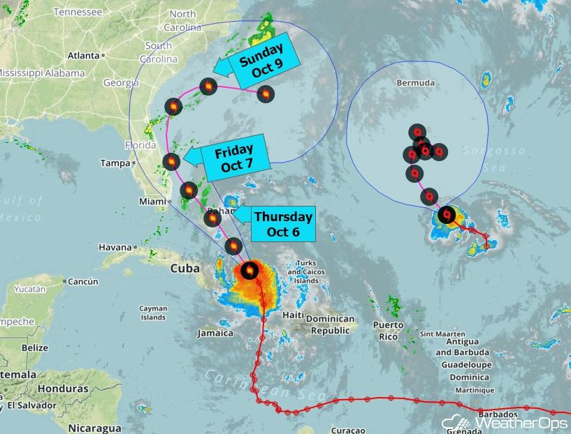 Track of Hurricane Matthew