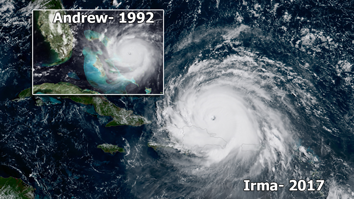 Irma's Size Compared to Andrew's