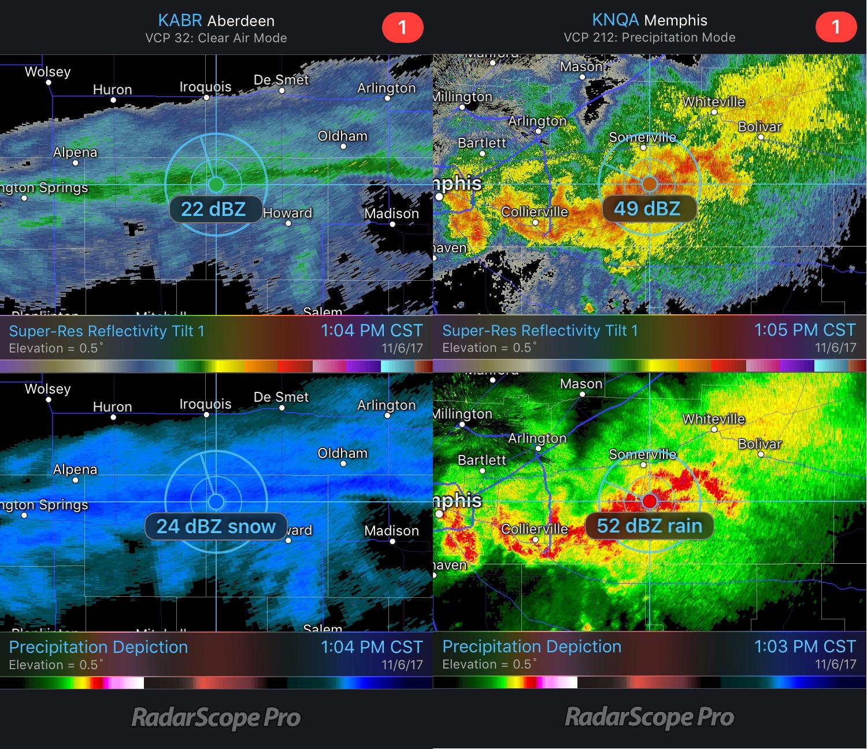 Rain and Snow Reflectivity Comparison