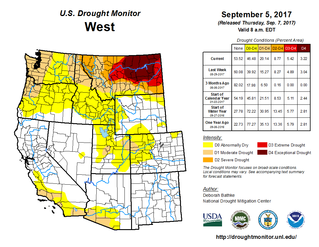 Drought Monitor - Sept 7, 2017