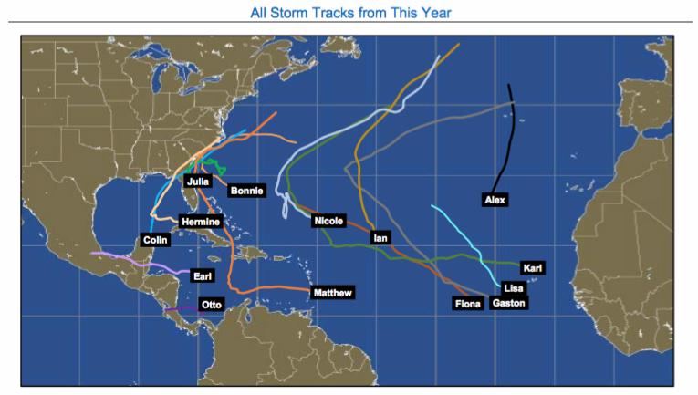 2016 Hurricane Season
