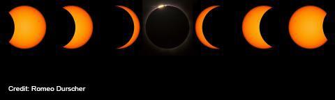 Eclipse Series