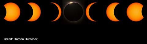 https://cdn2.hubspot.net/hubfs/604407/blog-files/image1_eclipse_series_top_web.jpeg